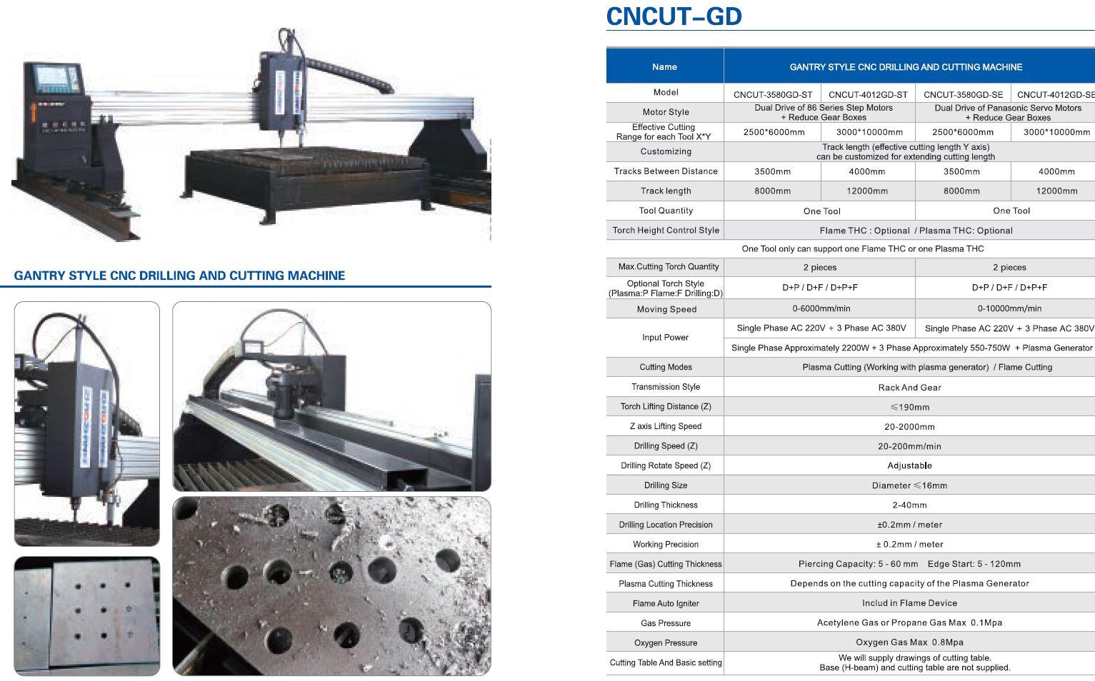 GD mallissa on porausyksikkö reikien poraamisen ja yksi tai useampi plasmapoltin tai useampi polttoleikkauspoltin