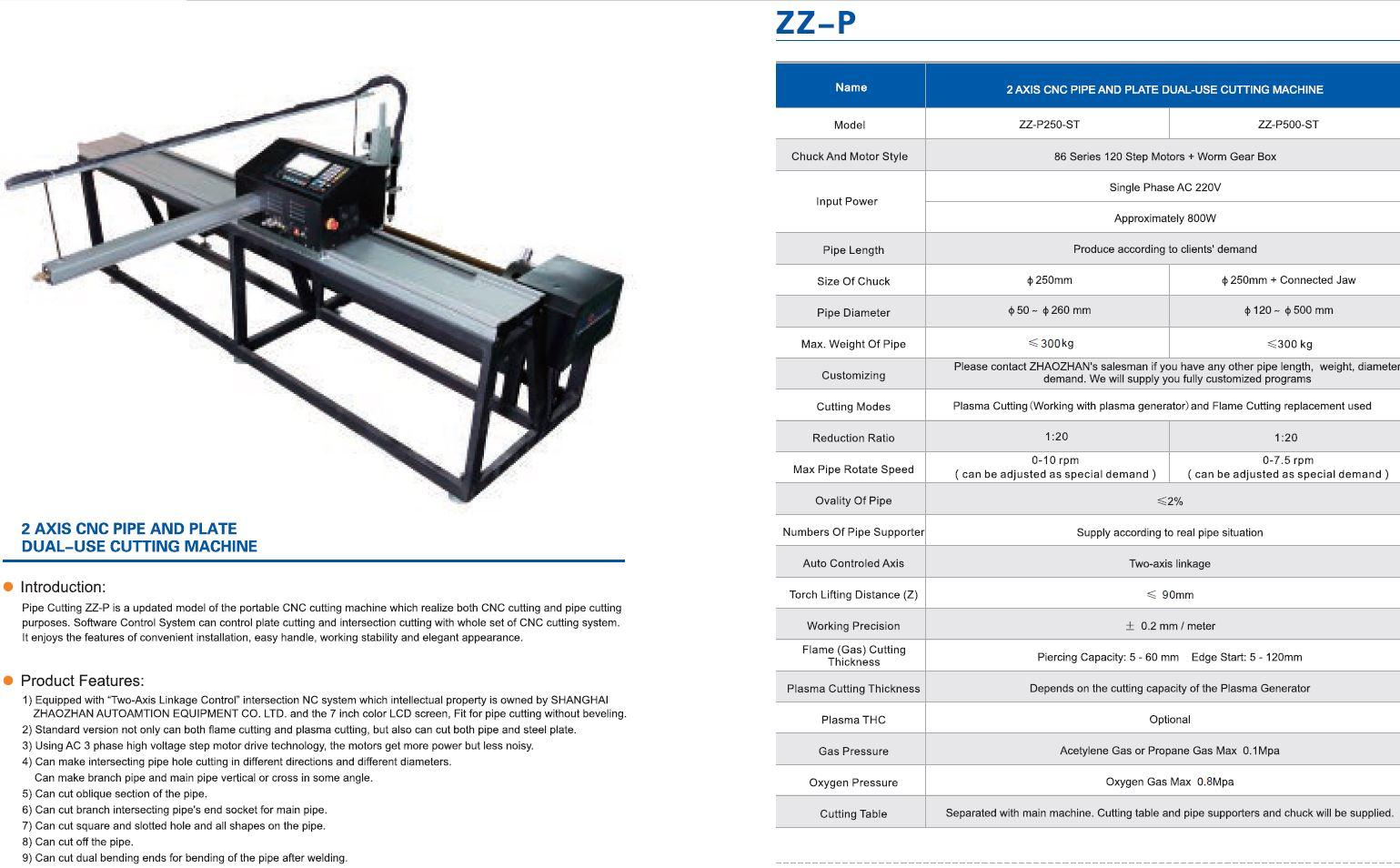 ZZ-P on taloudellinen putki ja levyplasma